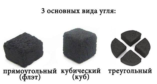 Какой бывает уголь для кальяна